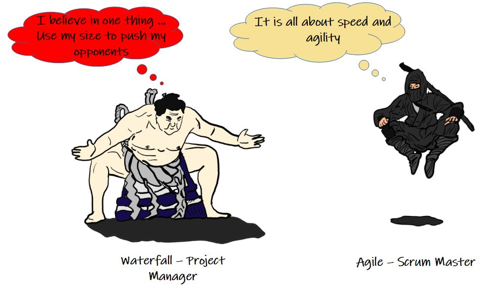 Scrum vs Waterfall